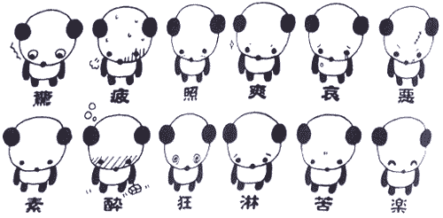 This shows pandas emotions indicated by the Chinese characters of which I can read but a few.